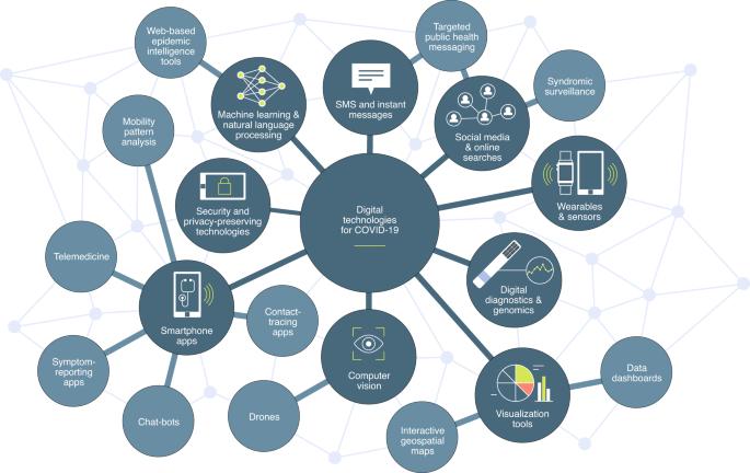 混沌治理|未来投资趋势:算法和人工智能