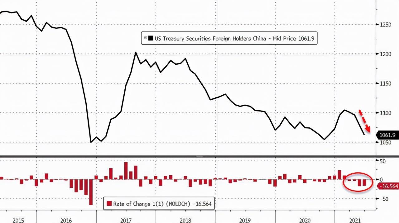 美财政部:美国或将于10月拖欠国债,大批黄金运抵中国,有进展