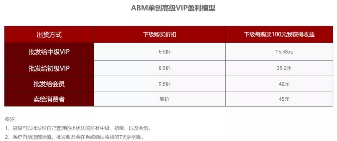 """ABM单创转型""""VTN""""遭质疑:年入百万暗藏涉传风险?(上)"""