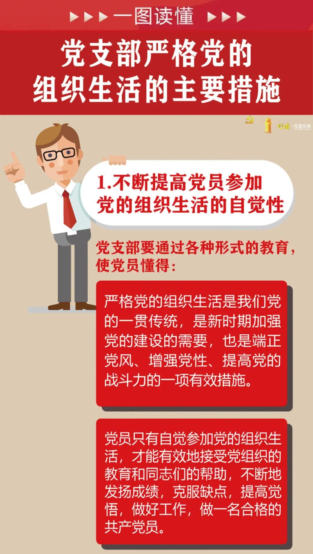 【党务知识】一图读懂:党支部严格党的组织生活的主要措施