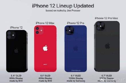 iPhone 12 Pro玻璃后壳曝光了!这条热搜你看了吗