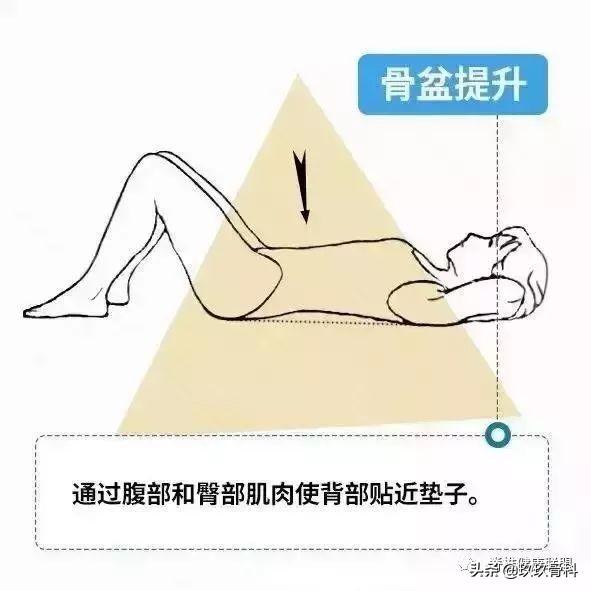 腰椎间盘突出一旦引起腿麻就麻烦了!