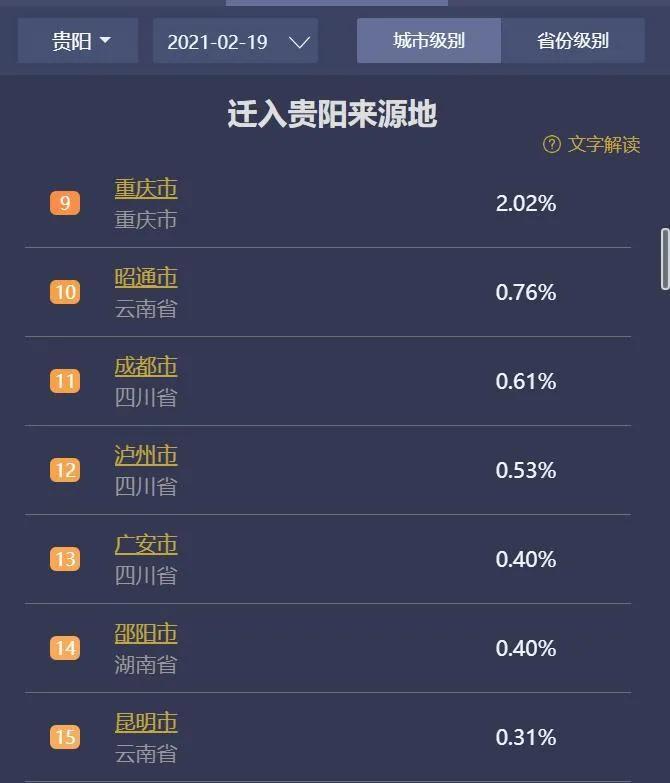百度地图春运大数据,帮我们看清一个共同前进的中国