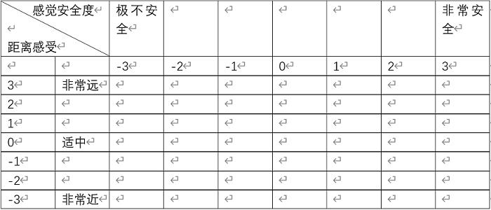 龙8电子网址 LEVEL II 数据分析认证考试模拟题库(四十六)