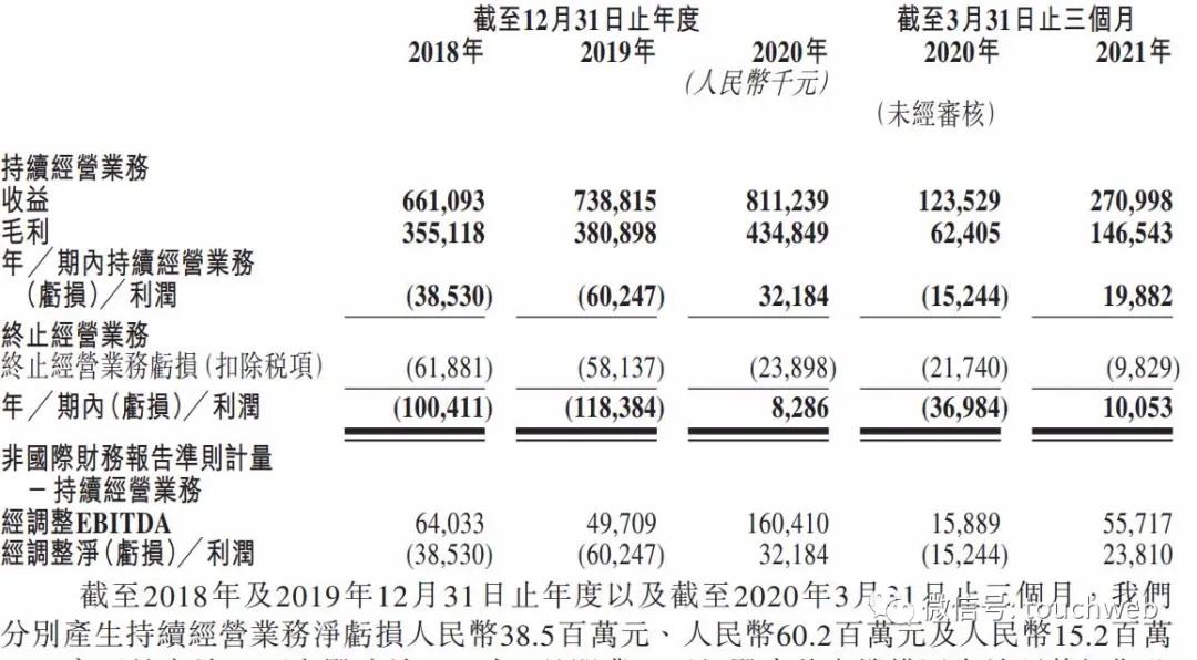 做整形的伊美尔冲刺港股:年营收8亿 华平与愉悦资本为股东