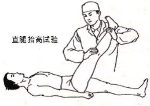 腰椎间盘突出症,别轻易手术,更别绝望,没那么复杂