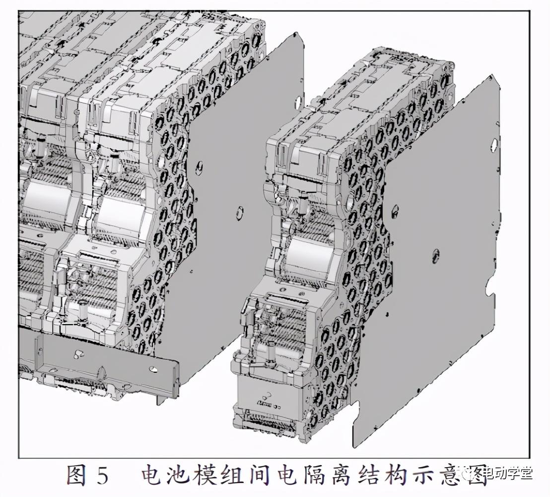 某电动汽车圆形三元电池热失控安全设计研究