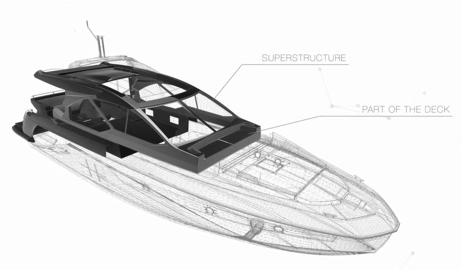 阿兹慕Azimut S6运动游艇:颜值派,更是实力派