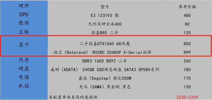 e31231v3相当于i7什么(e31231v3适合玩游戏吗)