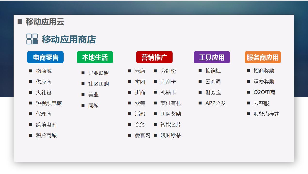互联网时代彻底改变了中国零售行业,社交电商新零售模式怎么做?