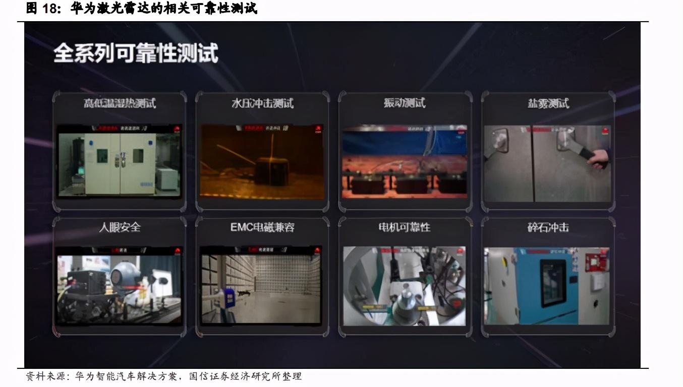 华为付诸行动:发布高性能车规级激光雷达,年产10 万套