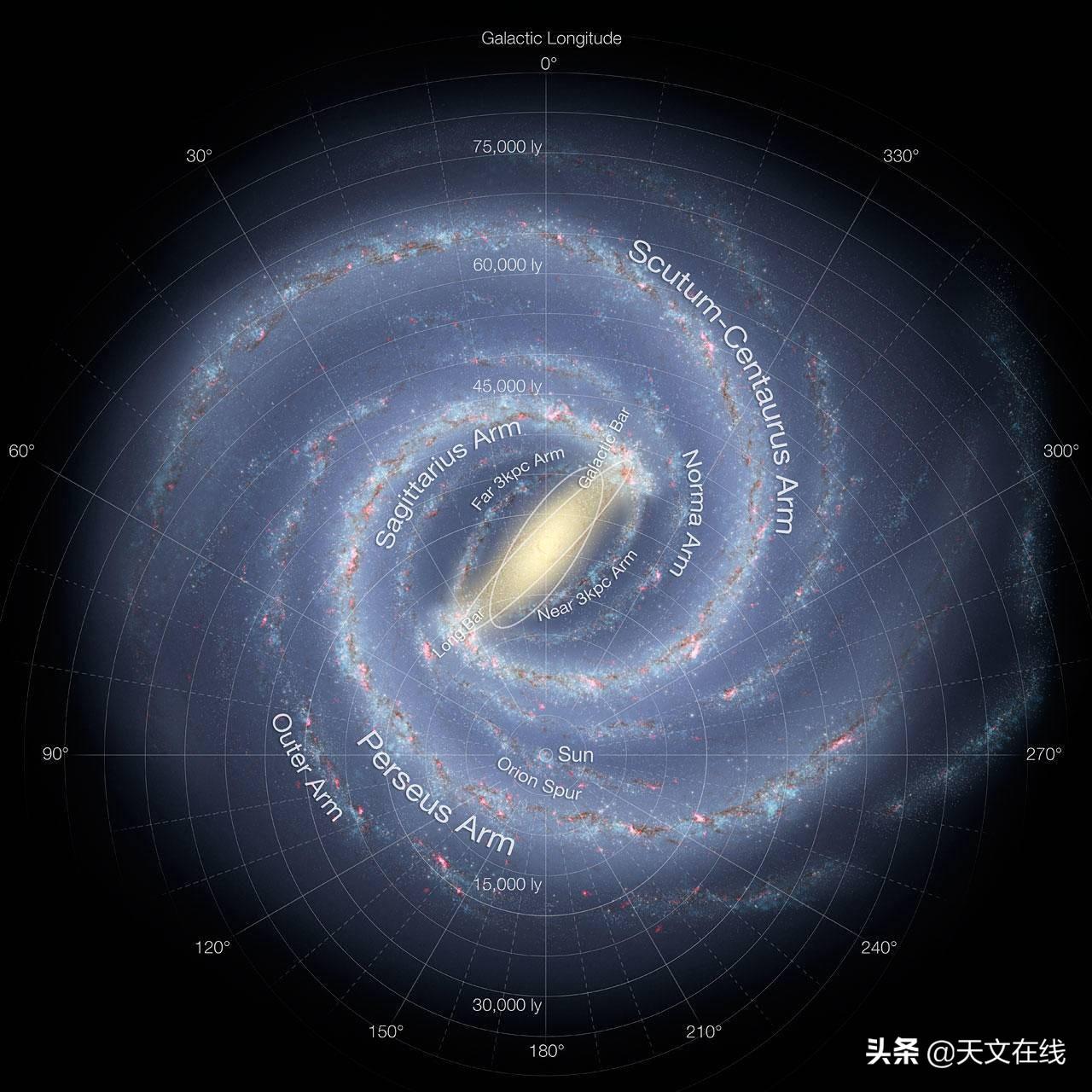 这张超清照片可以帮助我们解释银河系中心为何是奶油状的