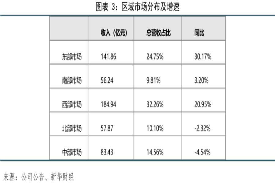五粮液:高基数上连续高增长 行业龙头行稳致远