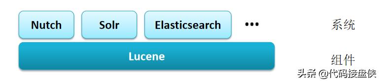 什么是搜索引擎