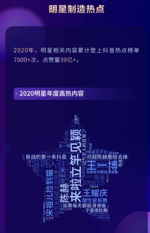 2020抖音娱乐白皮书发布:粉丝是明星话题度的第一生产力