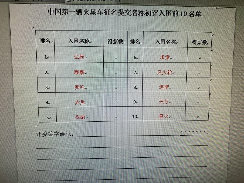 """我国首辆火星车全球征名完成初次评审""""弘毅""""""""麒麟""""……你pick哪个?"""
