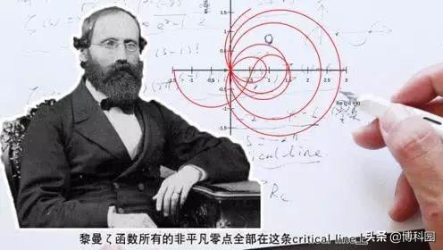 好消息?数学家重新采用被抛弃解黎曼假设的方法!