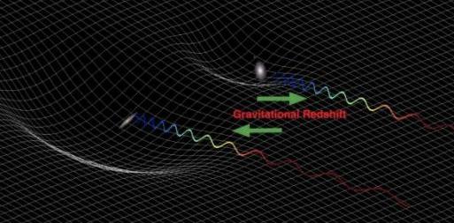 科学家是如何在没有真正穿梭宇宙的情况下测量宇宙中距离的?