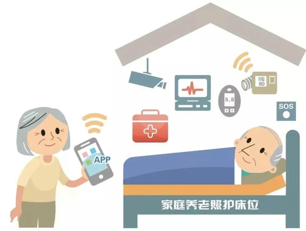 「干货」一文读懂家庭养老床位,速收藏-养老学院_养老软件_养老资讯