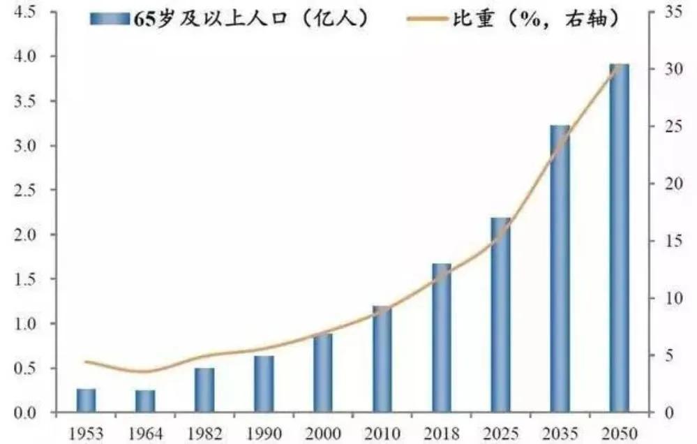 对琴行来说,新生人口断崖式下跌,是挑战还是机遇?