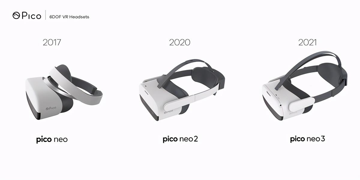 大带宽时代,我们需要一款怎样的VR设备?Pico Neo 3体验
