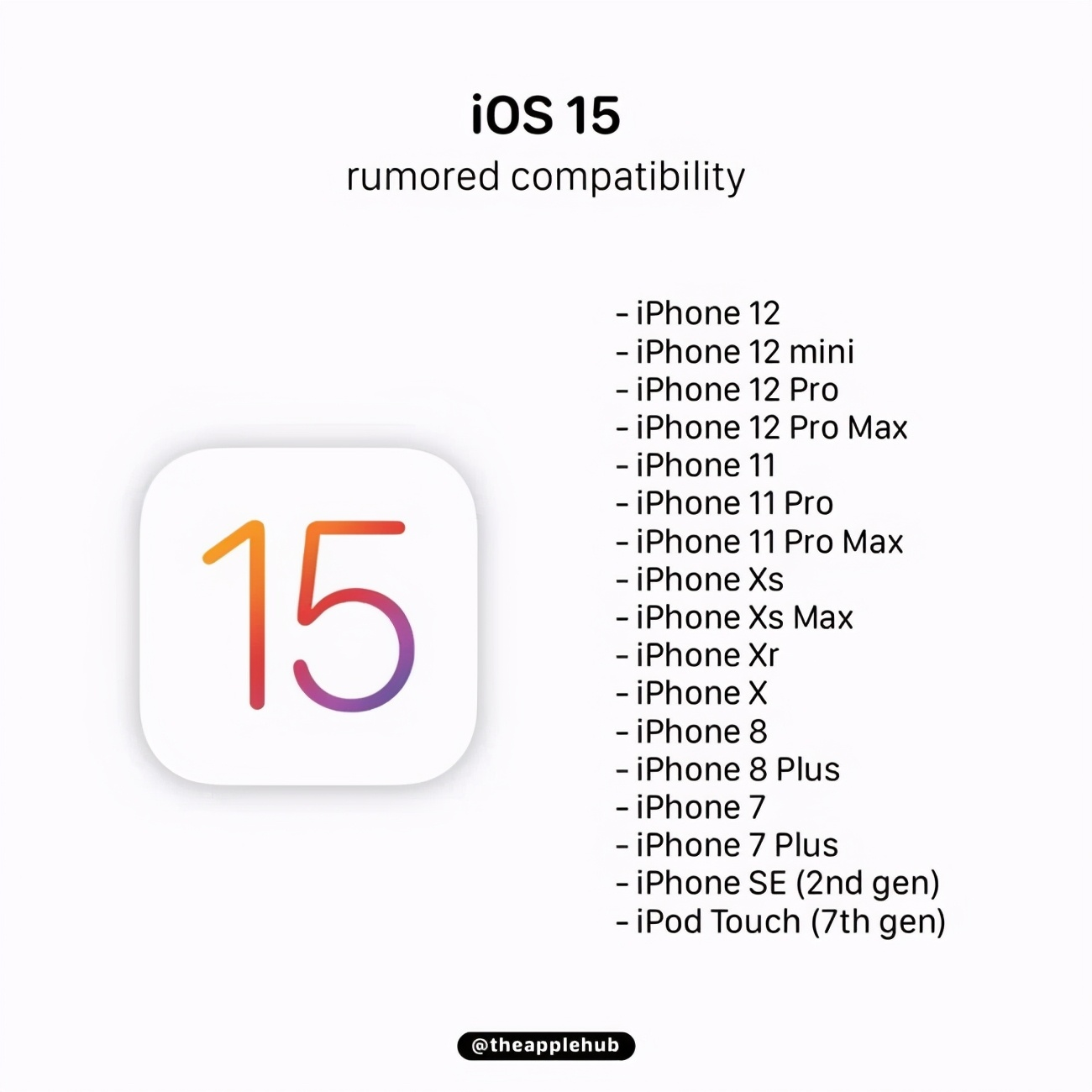 苹果WWDC21发布会让人七代:iPad mini6成彩蛋?