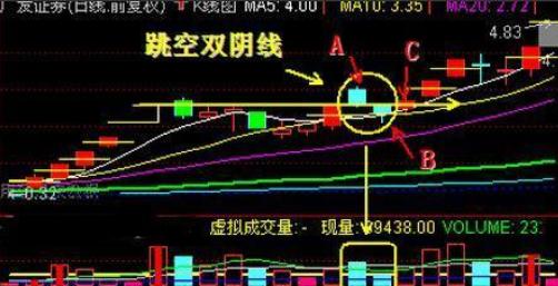A股市场:为什么股票越跌越便宜,散户却不敢买?价值投资的精髓