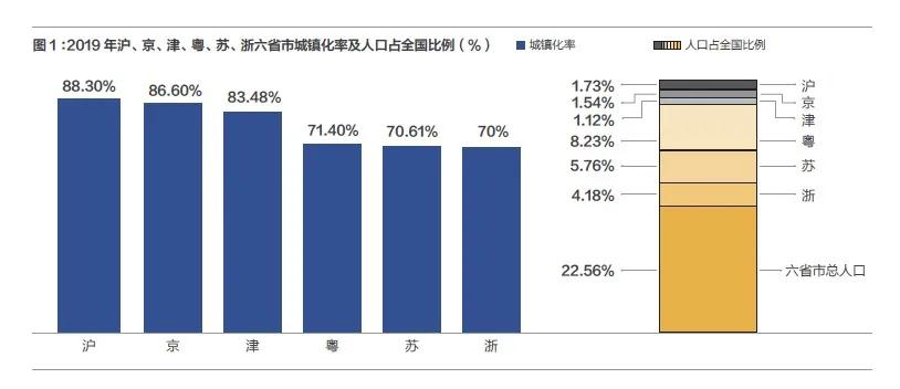 马涛:从空间经济的金融视角看大城市群