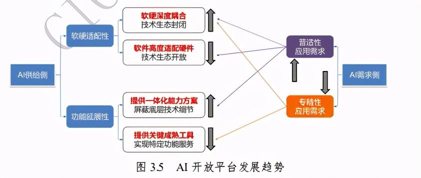 全球人工智能基础设施战略与政策观察2020