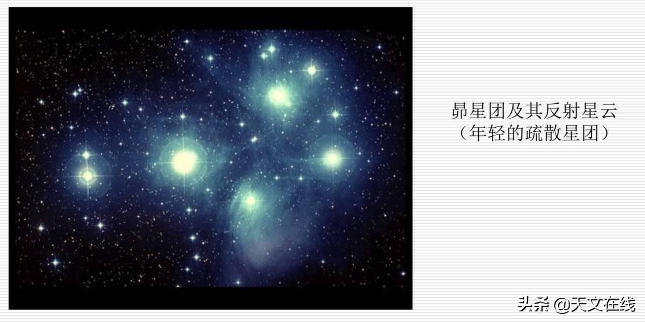 成为天文学家需要多少数学知识?你必须懂哪些种类的数学知识?