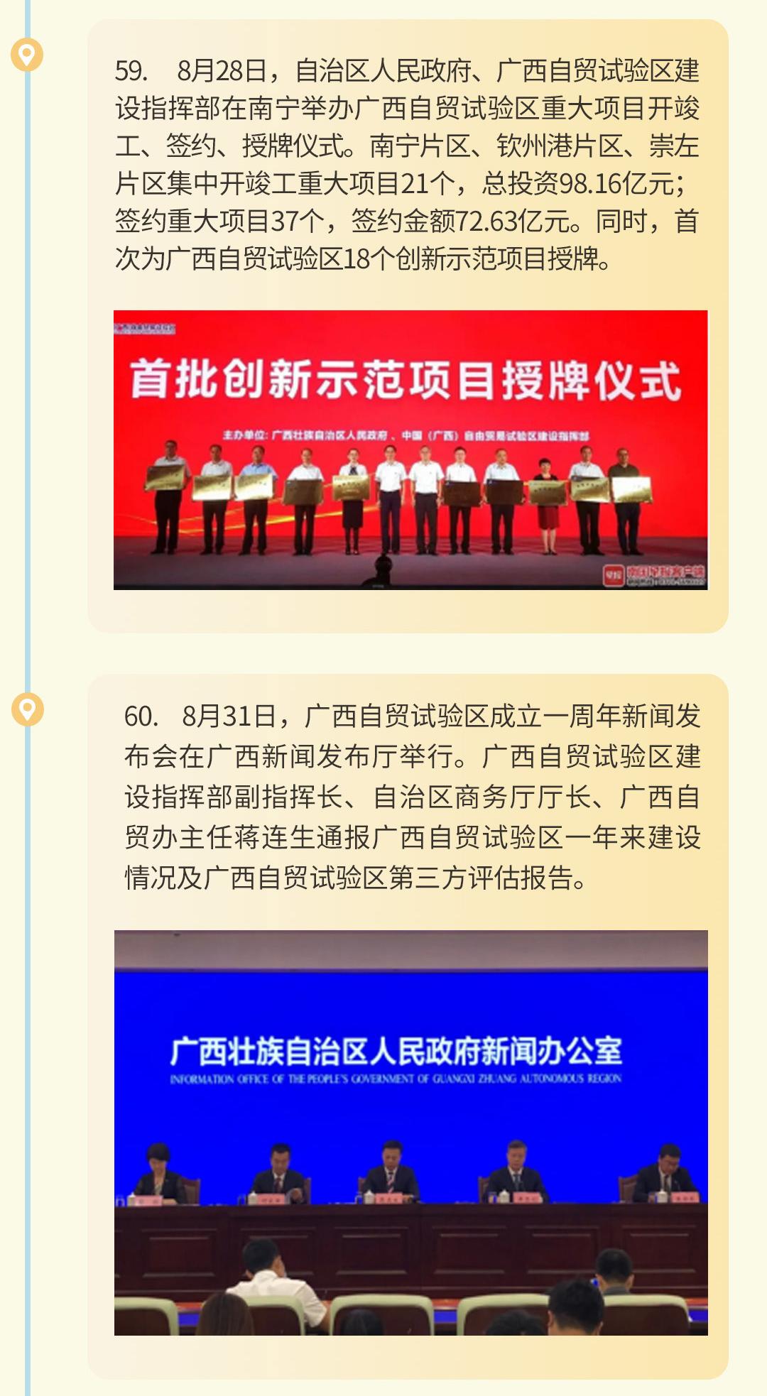 中国(广西)自由贸易试验区2020:砥砺奋进的365天(下)