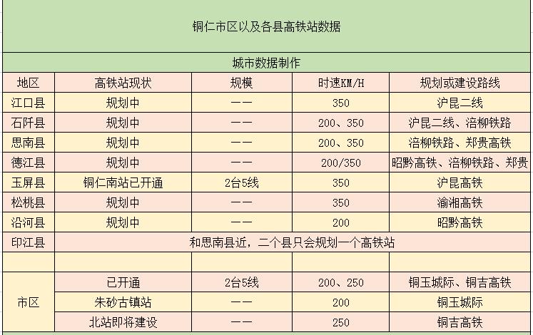 """""""中国抹茶之都""""铜仁市——将拥有15个高铁站"""