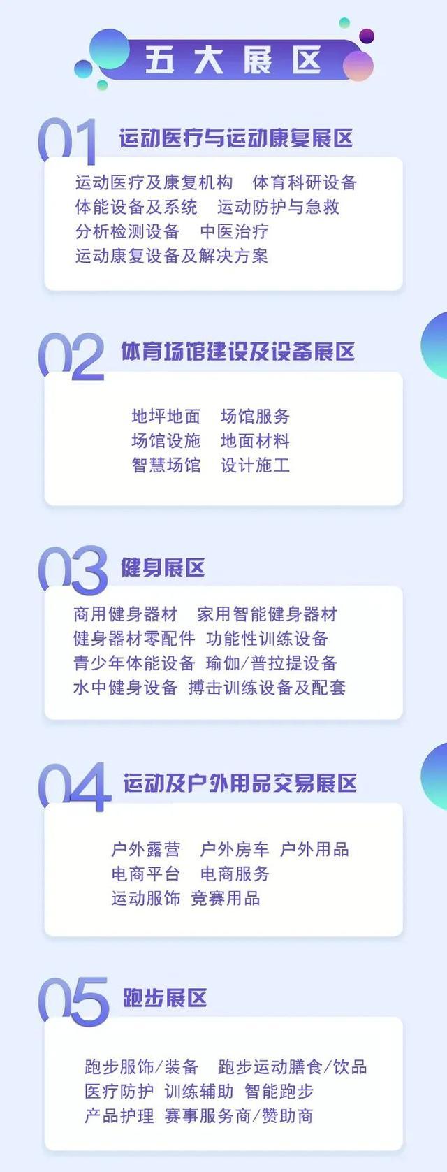 体育产业新变局将全面开启 深圳体博会助跑5万亿新赛道