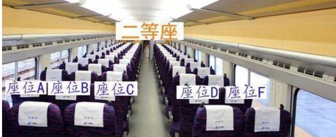 高铁的座位都是ABCDF,但偏偏没有E,这是为什么呢?
