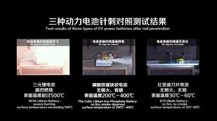 LG不香了?比亚迪或供货现代,刀片电池优势不止安全