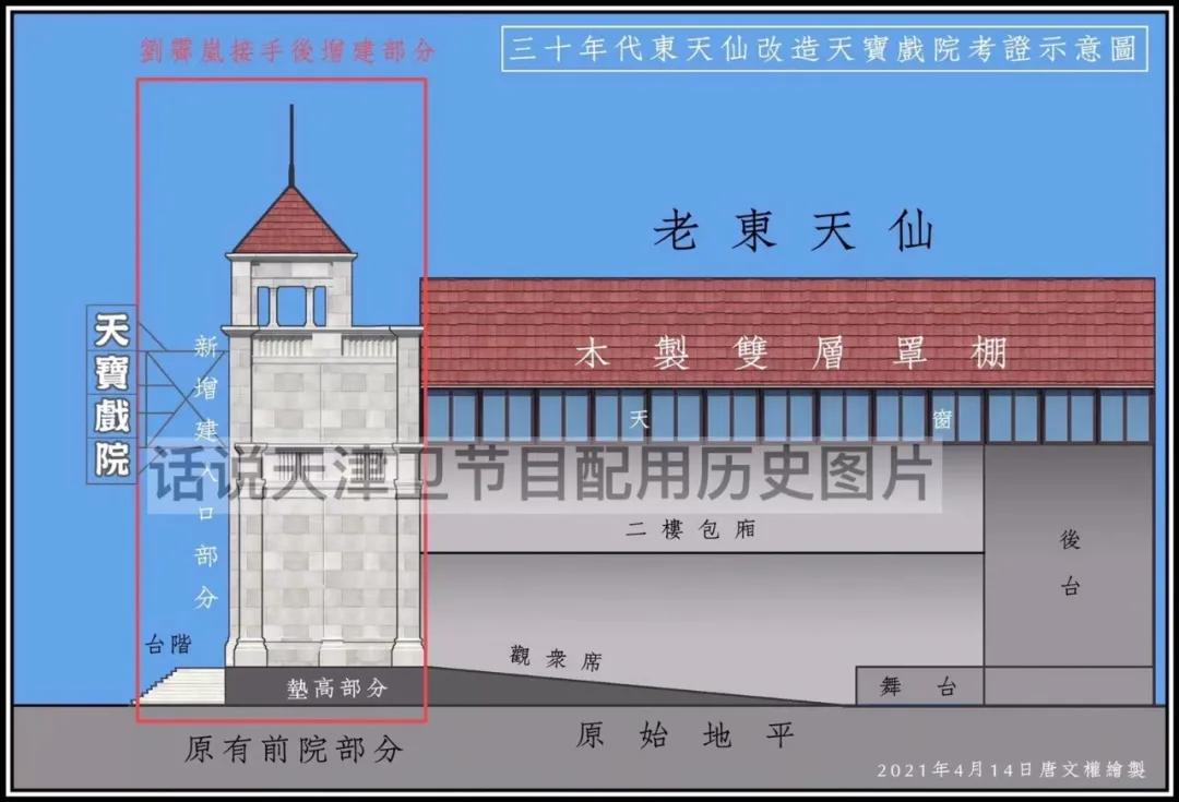 """東天仙變身德云社,郭德綱""""打地""""""""意風區"""""""