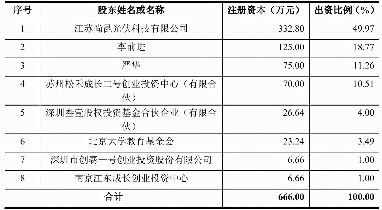 """通灵股份IPO""""二进宫"""":信息披露真假难辨,控股股东增资反常"""
