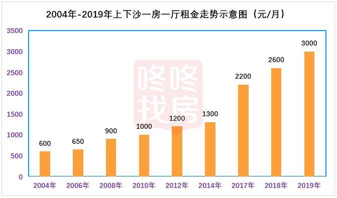 改建擴建,房價高企之下,深圳小產權還能購買嗎?