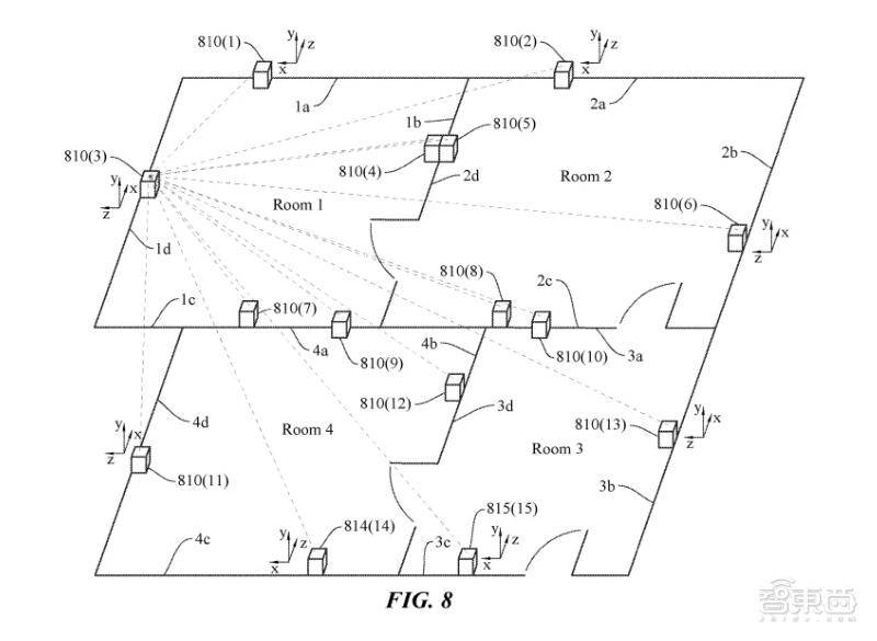 打破壁垒!苹果研发智能家居系统,不同品牌AIoT设备自动识别配置