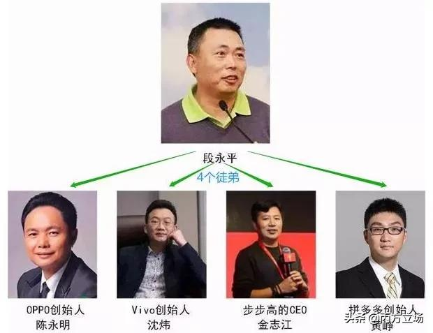"""中国最会做营销的""""五绝"""",谁可当之无愧?"""