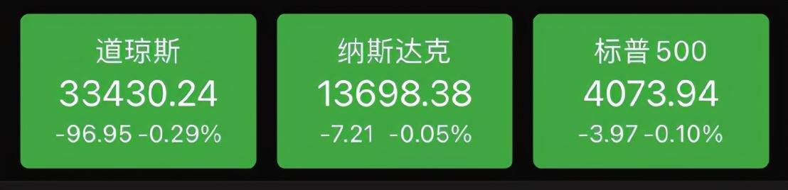 """国际货币基金组织""""超级乐观"""",预计美联储会议纪要将首次亮相,担心黄金被抛售"""