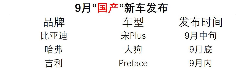 """将于""""金九""""上市的三款""""中国造"""",哪款是您的菜?"""