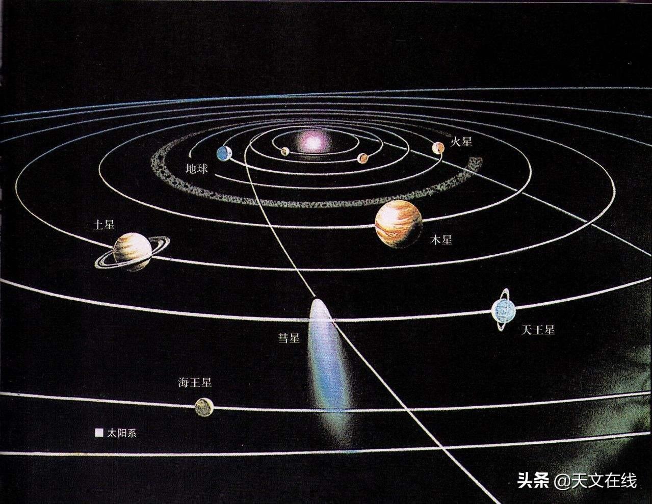 """谷神星——被揭开的""""神秘小行星"""""""