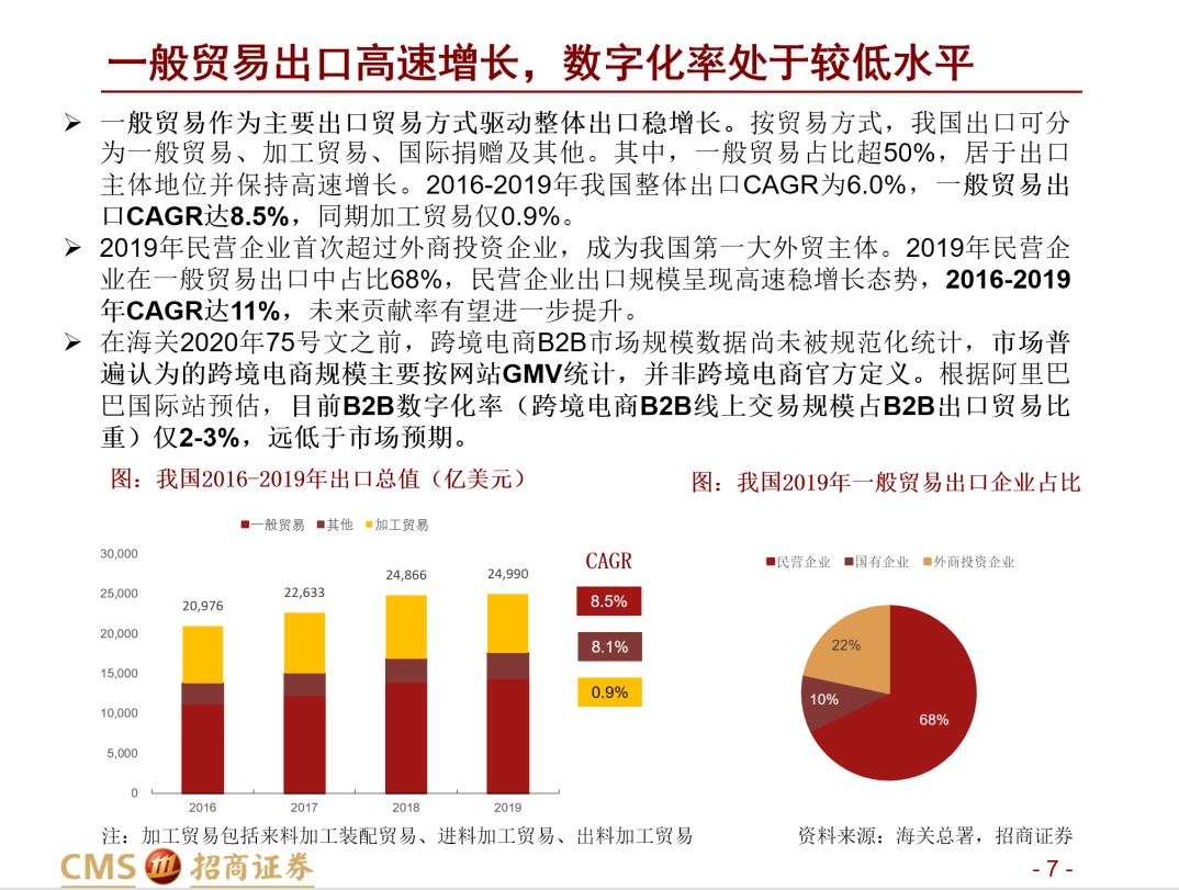 深度报告:阿里国际的跨境B2B生意