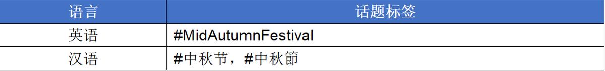 Twitter上线中秋节专属表情符号 共盼团圆之日