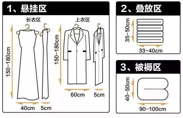 定制衣柜小技巧,看懂了,不浪费钱