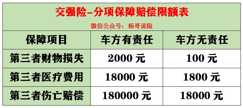最新交强险知识2021(含车船税)(赶紧收藏)