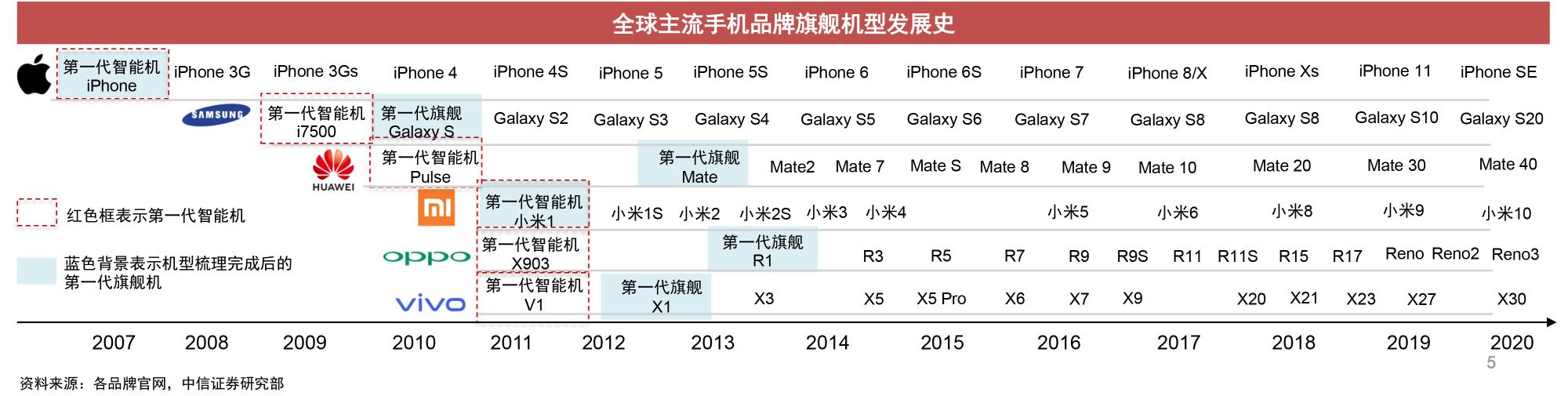 传音,中国手机出口最大的王牌