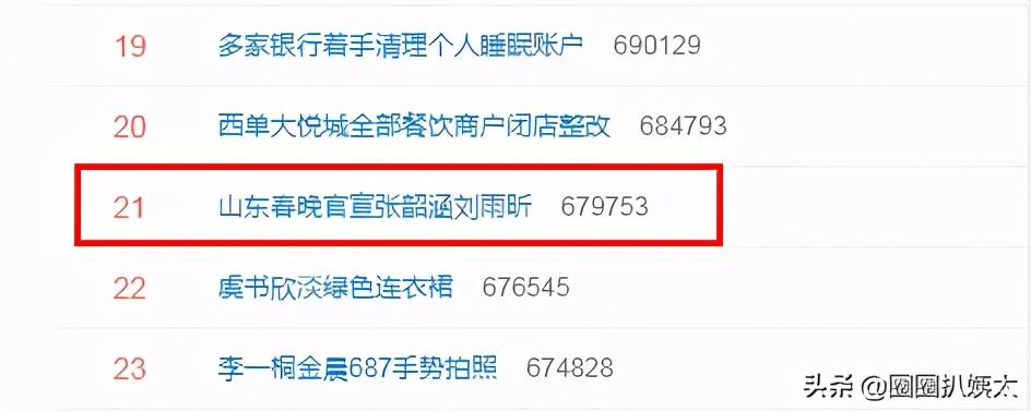 """2021山东春晚官宣 张韶涵THE9-刘雨昕""""幸福""""加盟"""