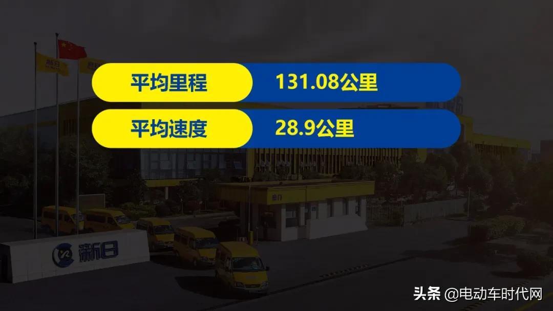 12万人共同见证,新日汽车级锂电成为行业划时代突破